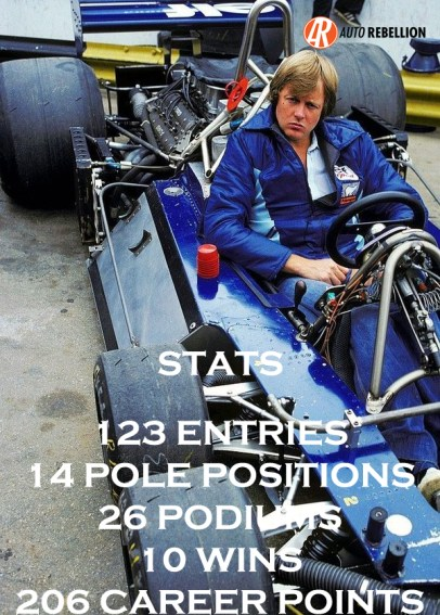 ronnie_peterson__1977__by_f1_history-d5k6fo9