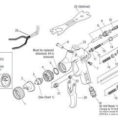Devilbiss Spray Gun Parts Diagram 7wire Ventures M1 G Hvlp Gravity Feed M1g View