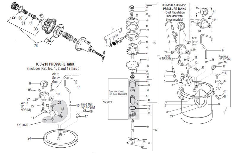 PT II™ Heavy-duty, A.S.M.E. Code Pressure Tanks