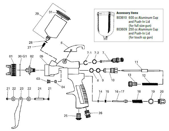 HVLP Automotive Spray Gun Kit from StartingLine
