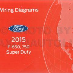 Ford F650 Wiring Diagram 7 Pin Flat Trailer Plug 2015 F750 Factory