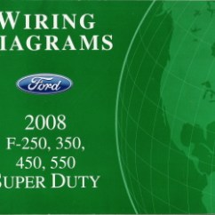 Wiring Diagrams 2008 Ford F250 Movements Allowed By Synovial Joints Diagram F250, F350, F450, F550