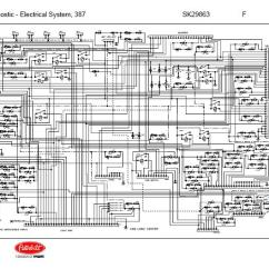 Peterbilt Wiring Diagram Telephone Jack Color Code 579 Great Installation Of 386 Todays Rh 5 10 1813weddingbarn Com 2000