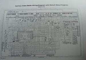2000Up Freightliner CenturyColumbia Wiring Diagrams w