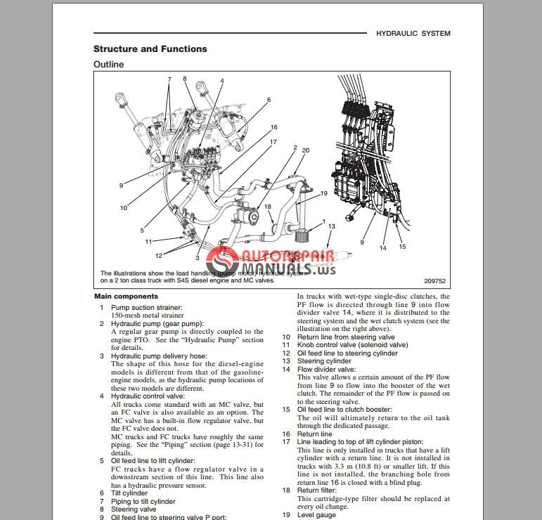 Caterpillar Forklift Ignition Wiring Diagram