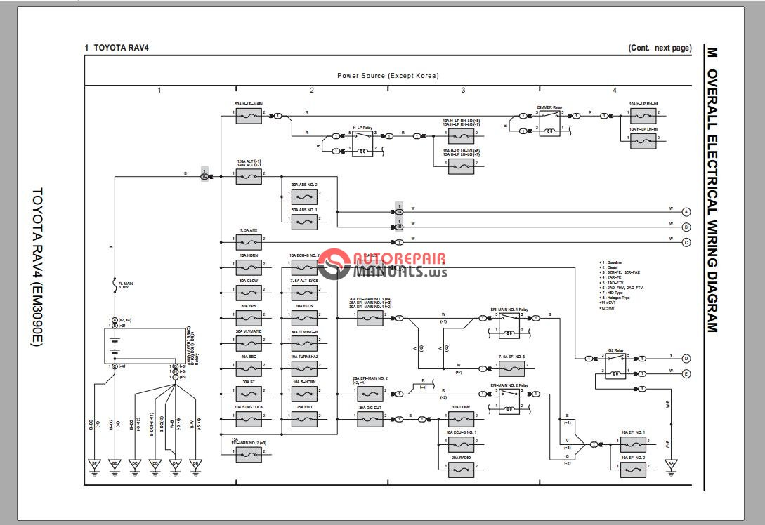 hight resolution of toyota rav4 wiring diagrams schema diagram database wiring diagram also wiring diagram 2001 overall electrical wiring source 2001 rx300