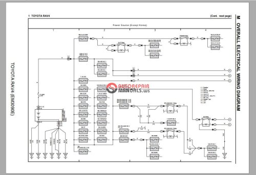 small resolution of toyota rav4 wiring diagrams schema diagram database wiring diagram also wiring diagram 2001 overall electrical wiring source 2001 rx300