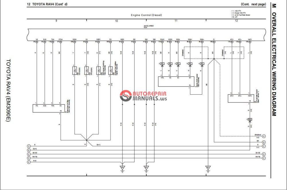 medium resolution of toyota rav4 wiring diagram pdf diy enthusiasts wiring diagrams u2022 2010 toyota corolla wiring diagram