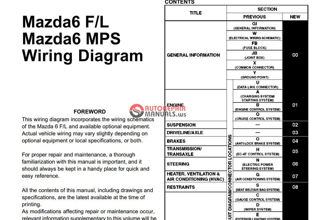 2001 Mazda 626 Stereo Wiring Diagram