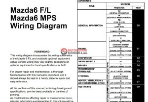 Mazda 6 2007 Fuse Box Cover | Better Wiring Diagram Online