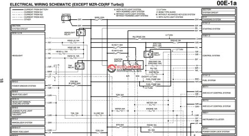 small resolution of wiring diagram for mazda 6 wiring diagram load wiring diagram mazda 626 2005 mazda 6 vehicle