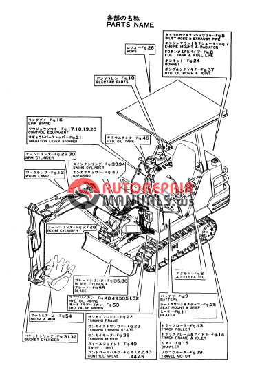 B17 Wiring Harness Pet Harness Wiring Diagram ~ Elsalvadorla