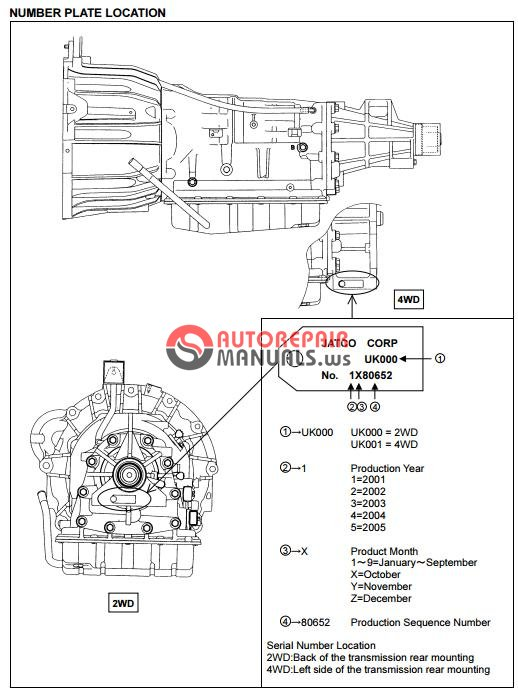 Isuzu TF Series TRANSMISSION JR405E MODEL Workshop Manual