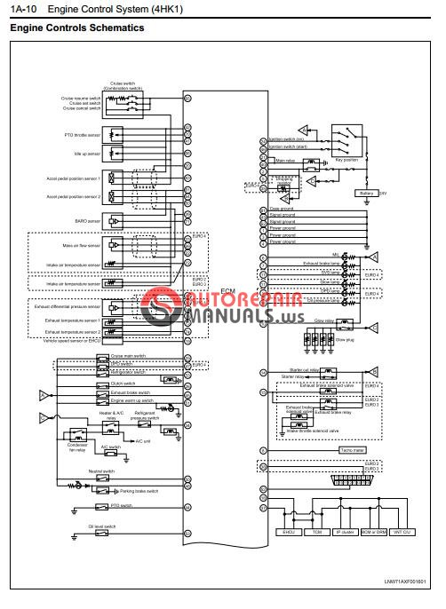 W3500 Wiring Diagram C70 Wiring Diagram Wiring Diagram