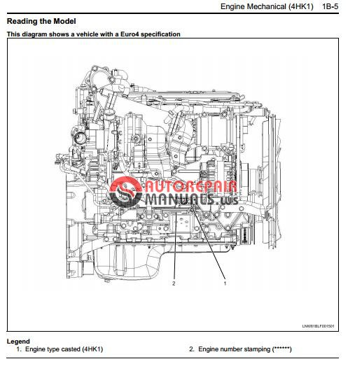 Isuzu 2008-2009 MY N Series ENGINE 4HK1 Model Workshop