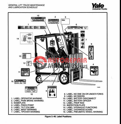 Farmall C Electric Diagram Electric Scale Wiring Diagram
