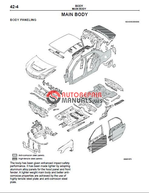 Mitsubishi Lancer Evolution 2003-2005 Service Manual