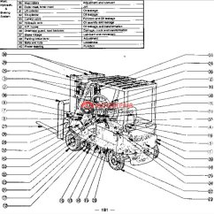 Hyster Electric Forklift Wiring Diagram Exterior Stair Landing Nichiyu Service Manual | Auto Repair Forum - Heavy Equipment Forums Download ...