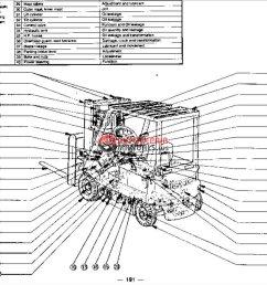 nichiyu forklift service manual auto repair manual forum cat skid steer wiring diagram  [ 1192 x 749 Pixel ]