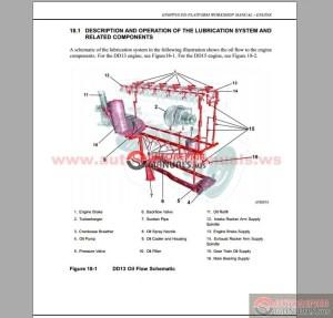 Auto Repair Manuals: Detroit Diesel DD15 Engine Workshop Manual