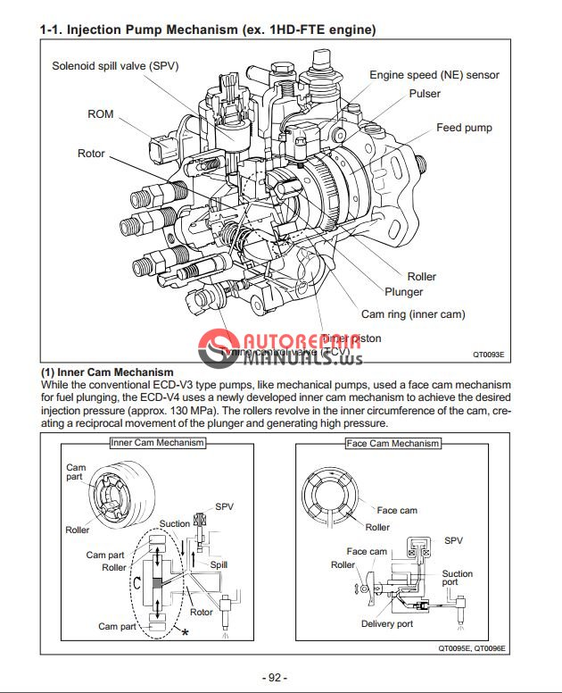 toyota electrical wiring diagram 1997 nissan pathfinder exhaust system 3c-te 1hd-fte denso ecd-v series fuel injection manual | auto repair forum ...