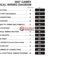 Toyota Innova Wiring Diagram Cat6 Rj45 Www Toyskids Co Camry 2007 Ewd Electrical Auto Ac Head Unit