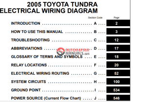 Toyota Tundra 2005 EWD Electrical Wiring Diagram | Auto Repair Manual Forum  Heavy Equipment