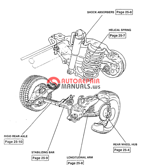 Auto Repair Manuals: [Free download] Alfa Romeo 155 repair