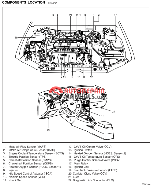 [Free download] Hyundai Coupe Workshop Manual (Fuel system