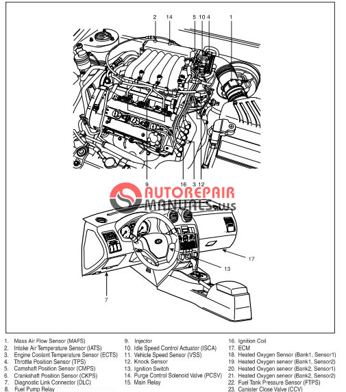 Auto Repair Manuals: [Free download] Hyundai Coupe