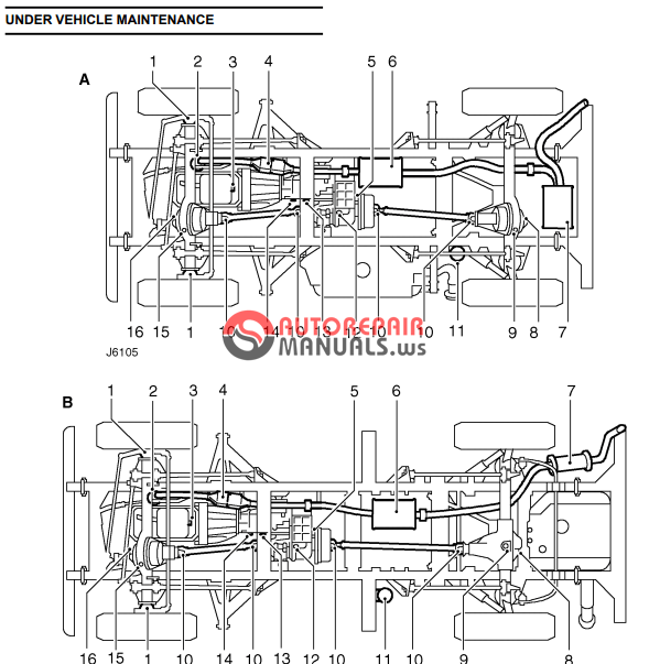 [Free download] Landrover Defender 300Tdi Workshop manual