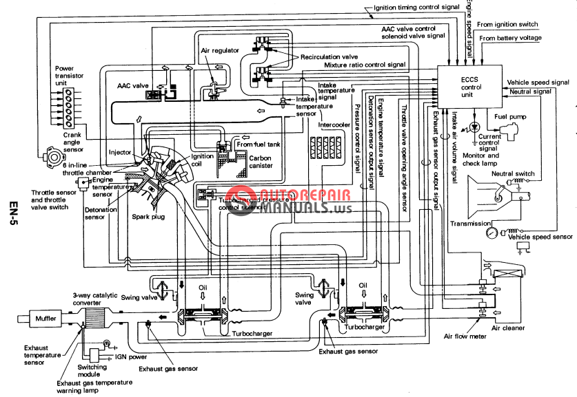 Auto Repair Manuals: [Free download] Nissan GTR32 Service