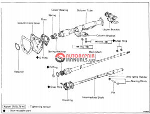 [Free download] 1985 Toyota Truck & 4runner Gasoline Repair Manual (chapter 20 Steering) | Auto