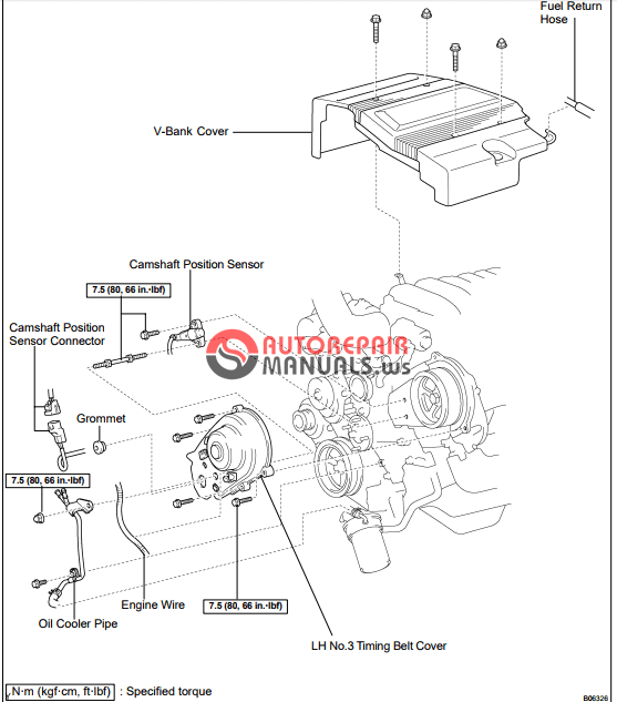 land cruiser trailer wiring harness