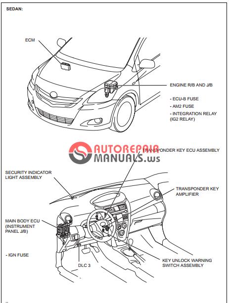 [Free download] Toyota Yaric Repair Manuals (Engine