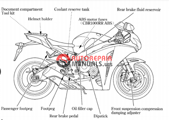 [Free download] 2008 Honda CBR 1000RR ABS Oweners manuals