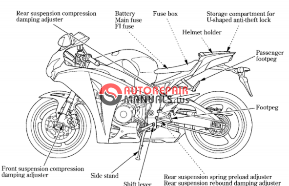 [Free download] 2007 Honda CBR 1000RR Oweners manuals