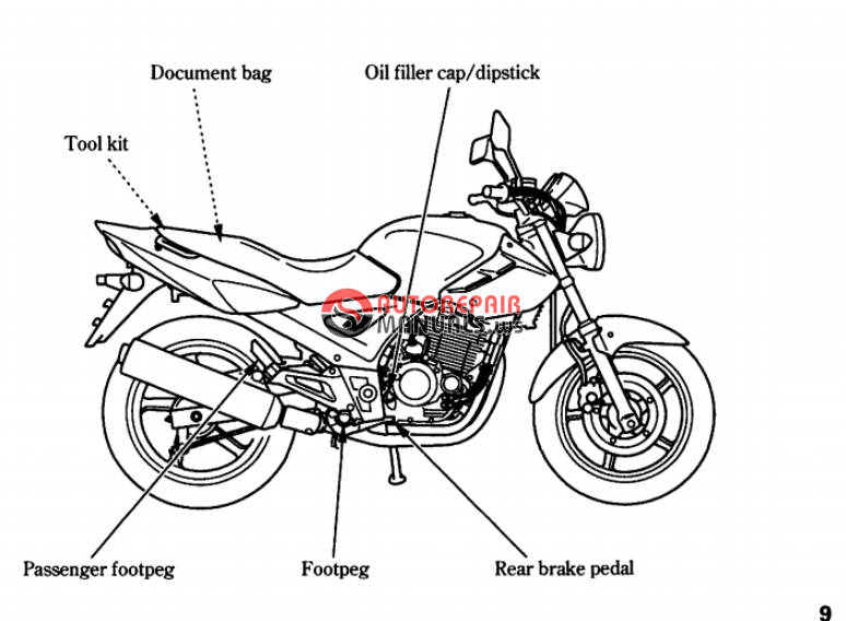 [Free download] 2004 Honda CBR1000 RR Oweners manuals
