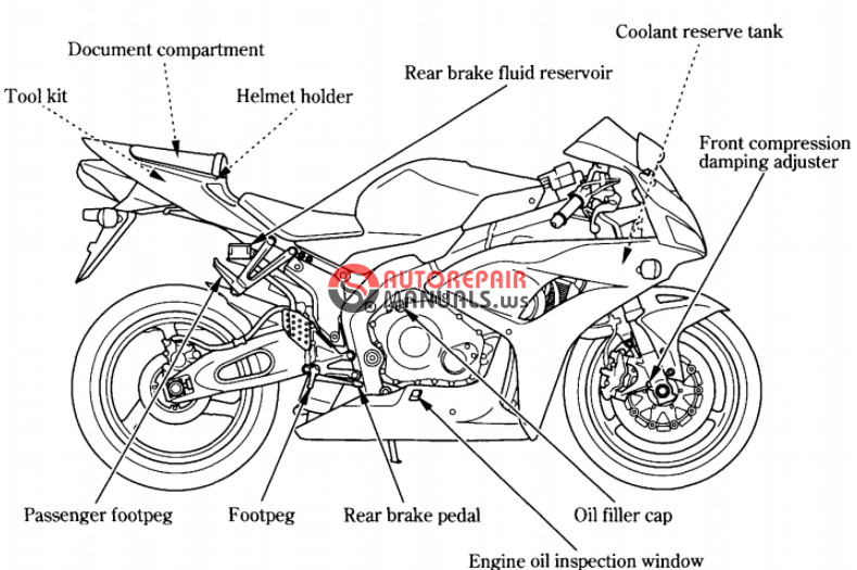 [Free download] 1997 Honda CBR1000FV Oweners manuals