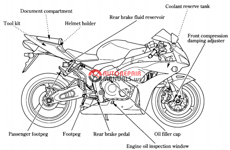 Auto Repair Manuals: [Free download] 1995 Honda CBR1000FS