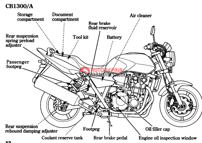 Auto Repair Manuals: [Free download] 2006 Honda CBF1000