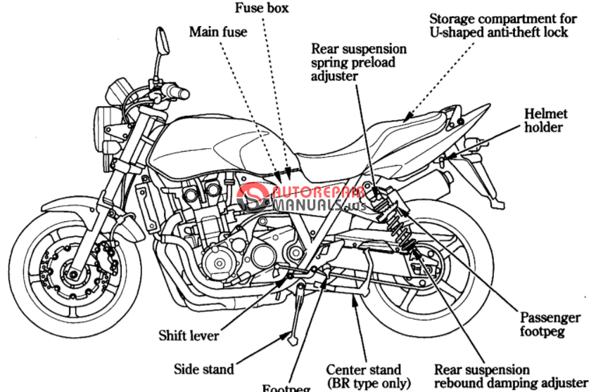 Auto Repair Manuals: [Free download] 2006 Honda CBF1000A