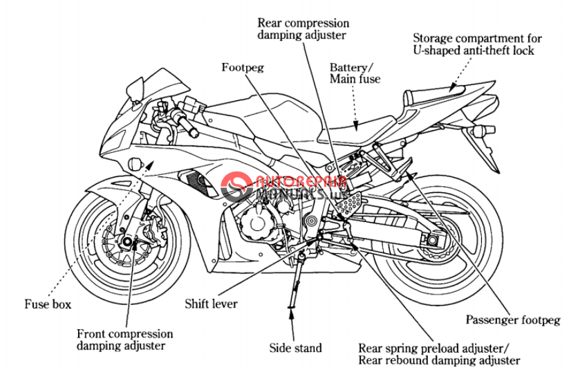 Auto Repair Manuals: [Free download] 2008 Honda CBF1000RR