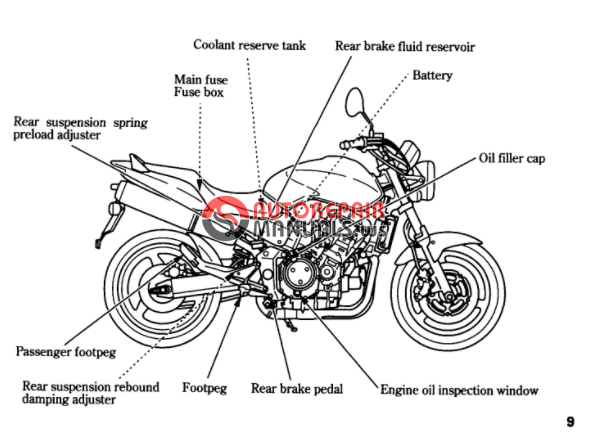 [Free download] 2014 Honda CBR300FAF Oweners manuals