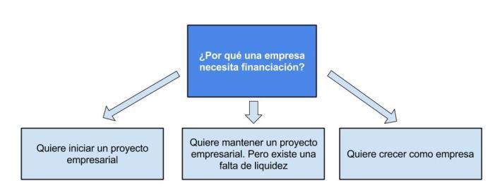 Préstamo bancario (5)