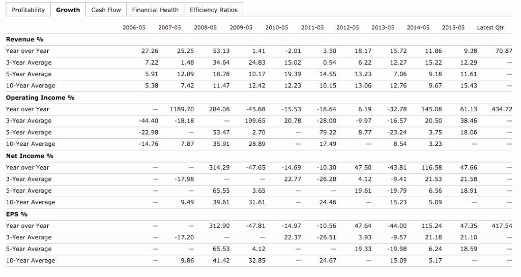comprar acciones 16