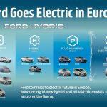Ford Go Further: Nowy prezes, nowe modele, nowe technologie