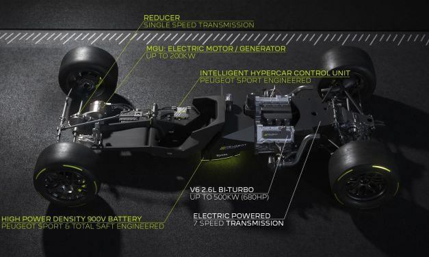 Peugeot Hybrid4 – Pojawia się i znika