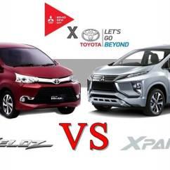 Perbedaan Grand New Veloz 1.3 Dan 1.5 Harga Headlamp 5 Fakta Yang Perlu Diketahui Sebelum Pilih Mitsubishi Xpander Atau Toyota Avanza Autos Id