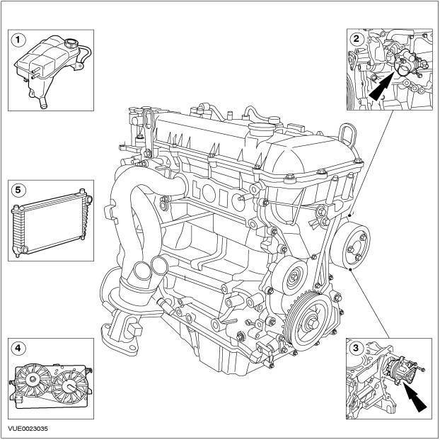 Manual del propietario ford ecosport 2006